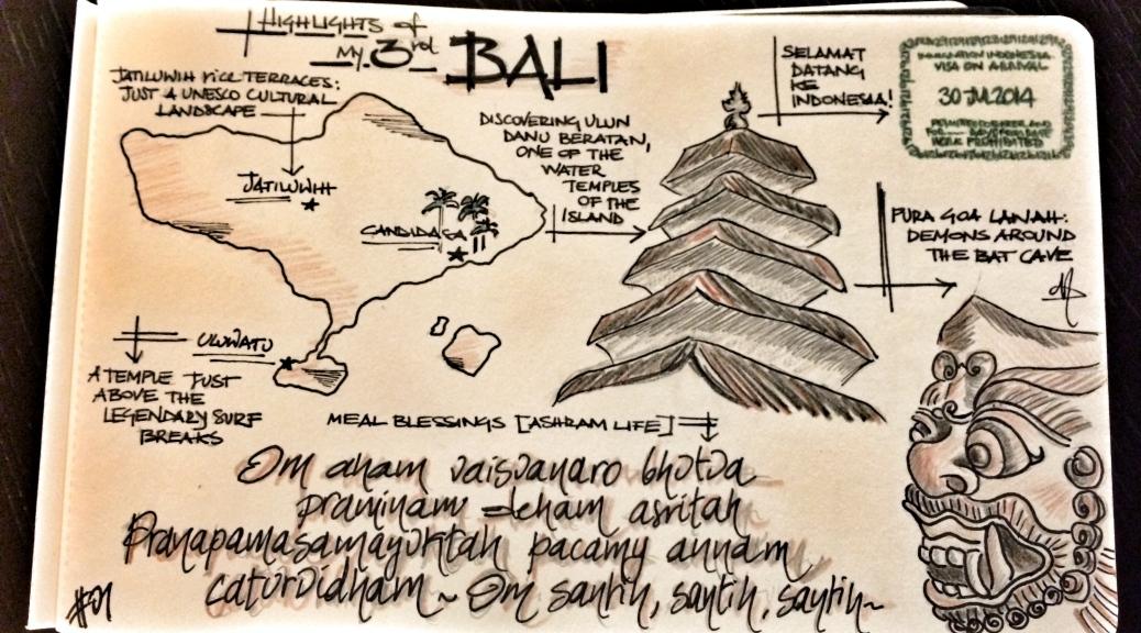 #01 Bali - Carnet di viaggio - Cabiria Magni