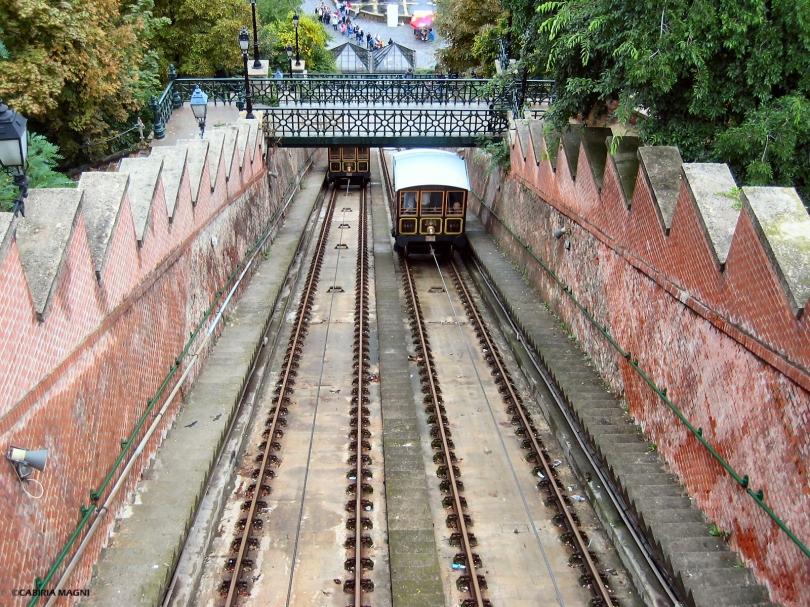 Budapest funicolare