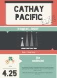 Cathay Pacific - Infografica Cabiria Magni