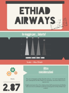Ethiad Airways - Infografica Cabiria Magni