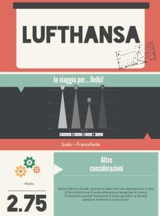 Lufthansa - Infografica Cabiria Magni