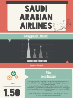 Saudi Arabian Airlines - Infografica Cabiria Magni