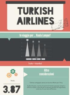 Turkish Airlines - Infografica Cabiria Magni
