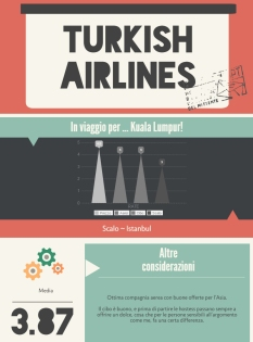 Turkish Airlines - Infografica Cabiria Magni