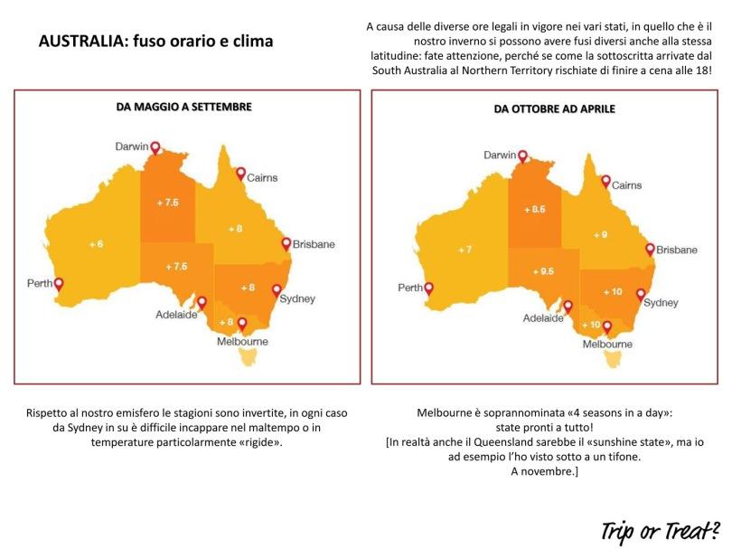 Australia: fuso orario e clima